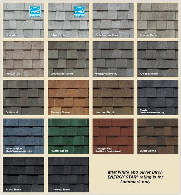 Roofing options: Energy Star Rating
